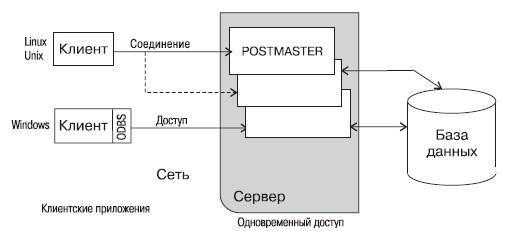 PostgreSQL_database_application_work_2-20219-61c146.jpg