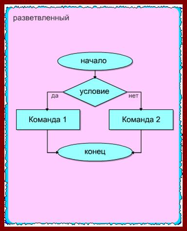 Рисунок12_1-1801-800bb7.png
