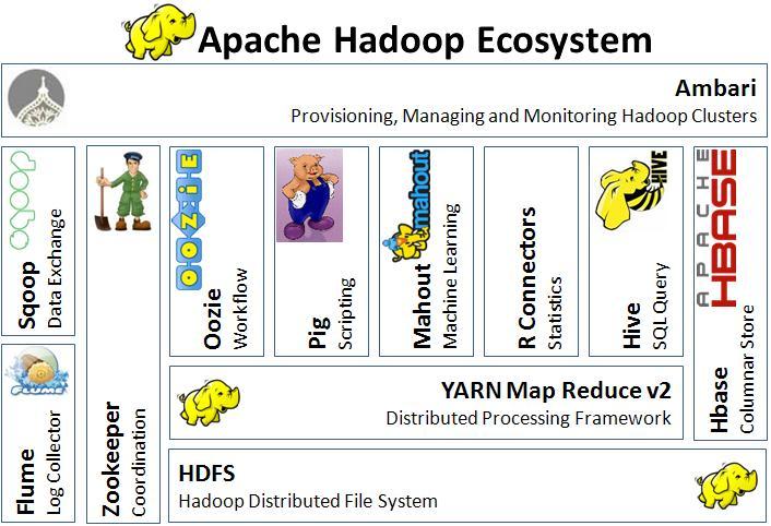 Hadoop_Ecosystem_1-1801-939241.jpg