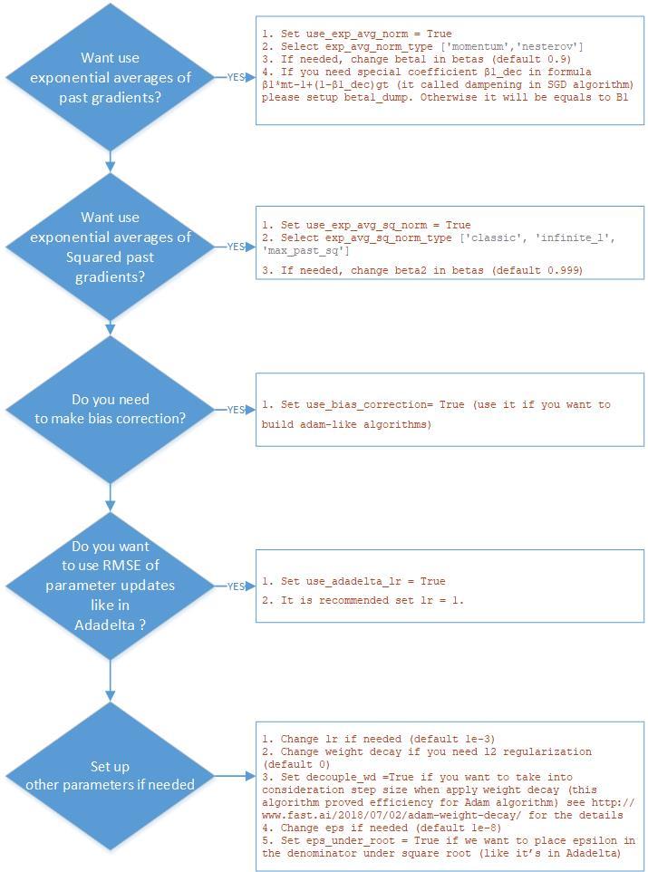 machine_learning-20219-b4170b.jpg