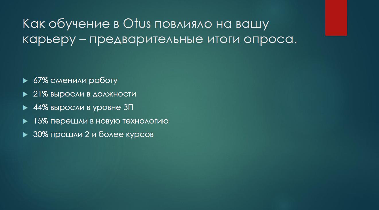 статистика_отус_выпускники-33446-bce7f7.png
