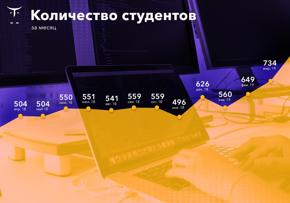 20190320_Post_InfoDynamics_VK_1000x700_3-20219-c293ab.jpg