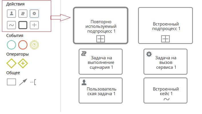 bpmn_действия_1-1801-c5cfa6.png