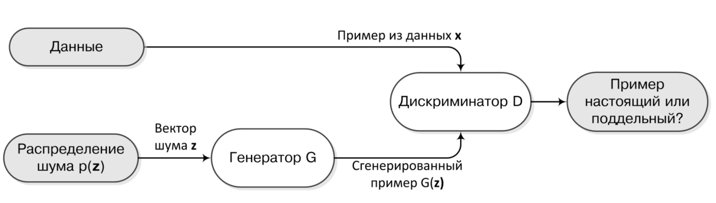 График1.png