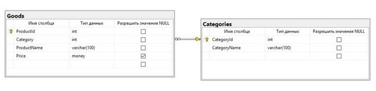 Create_Table_In_MS_SQL_Server_2_1-1801-de0da0.JPG