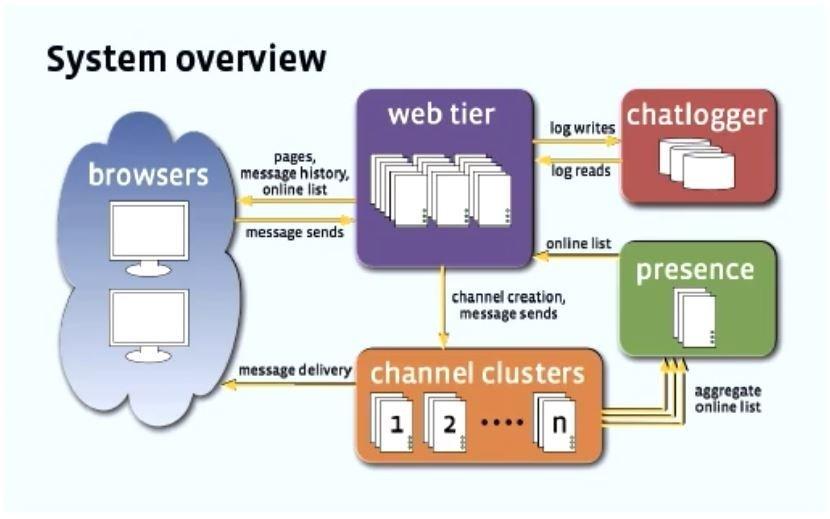 Facebook_messenger_chat_backend_1-20219-e0a981.jpg