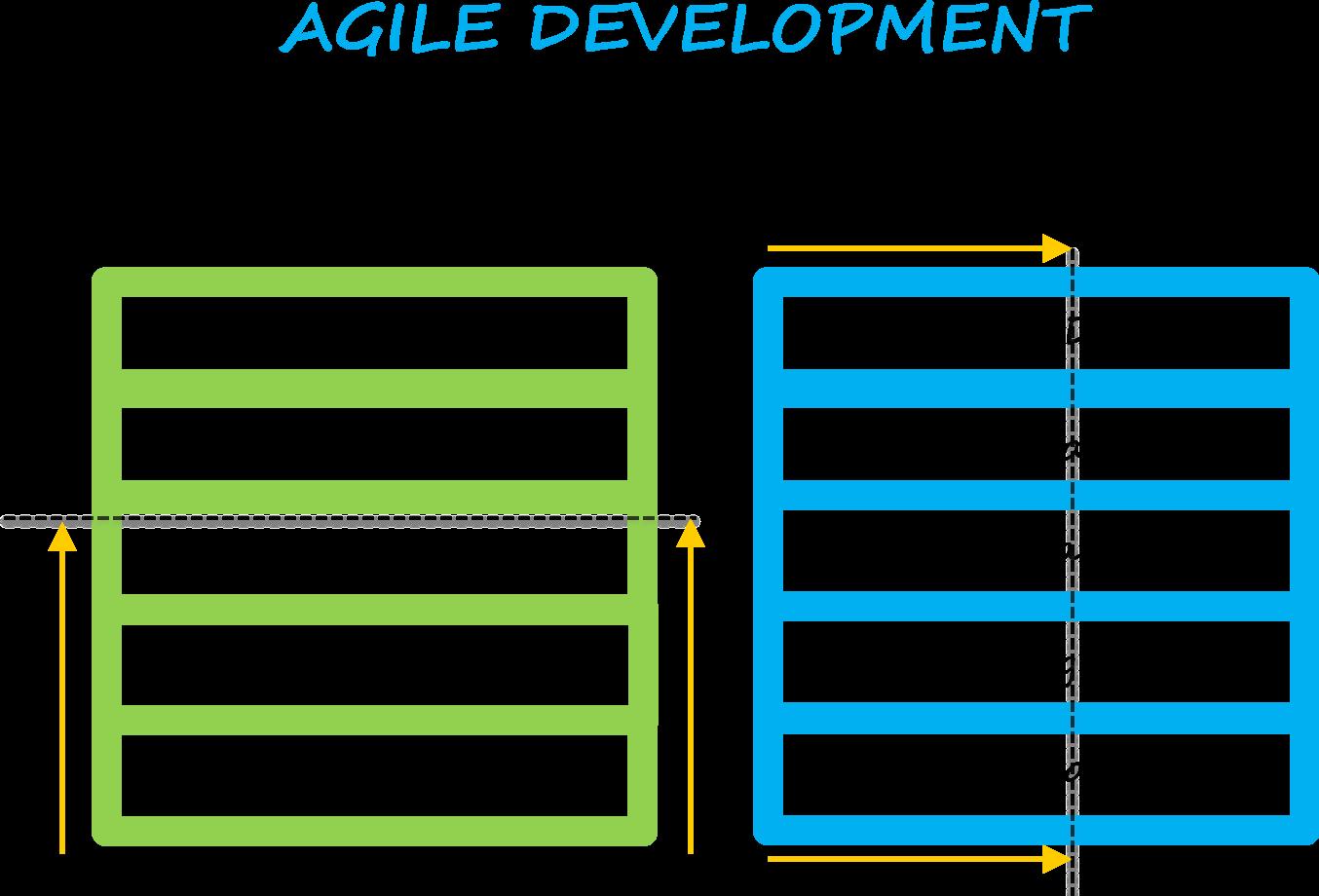 AgileSuper_1-20219-ea480a.png
